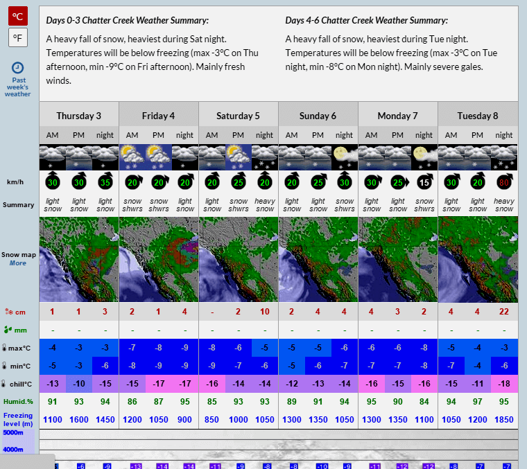 Weather Forecast December 3 2015